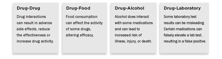 PGxOne_Plus_Report_Snapshot_DrugInteractions