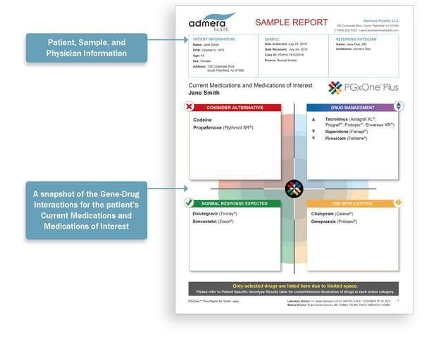 PGxOne_Plus_Report_Snapshot_QuadCoverPage